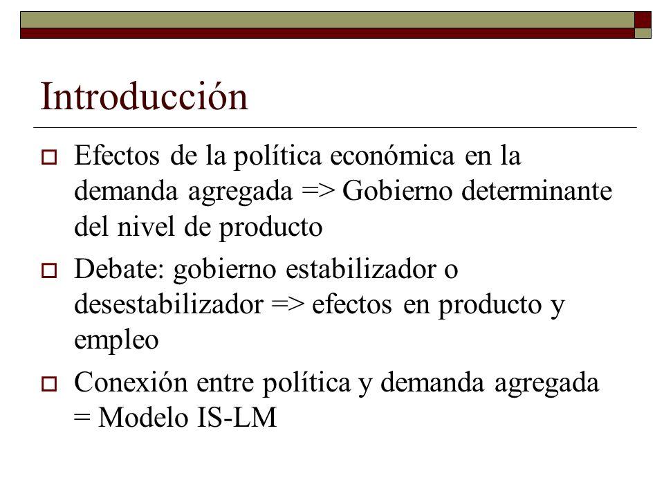 Introducción Efectos de la política económica en la demanda agregada => Gobierno determinante del nivel de producto Debate: gobierno estabilizador o desestabilizador => efectos en producto y empleo Conexión entre política y demanda agregada = Modelo IS-LM