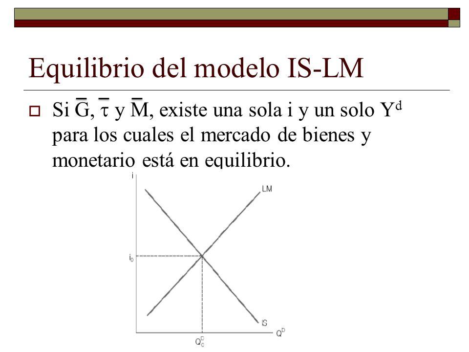 Equilibrio del modelo IS-LM Si G, y M, existe una sola i y un solo Y d para los cuales el mercado de bienes y monetario está en equilibrio.