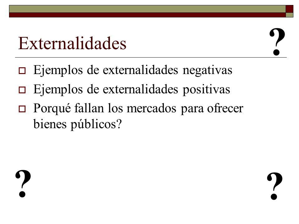 Externalidades Ejemplos de externalidades negativas Ejemplos de externalidades positivas Porqué fallan los mercados para ofrecer bienes públicos.