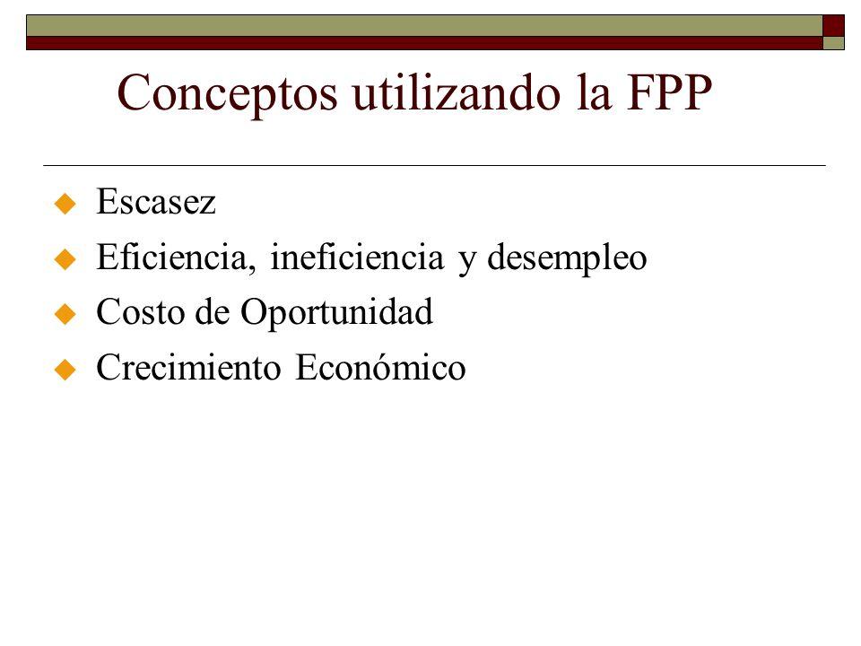 Conceptos utilizando la FPP u Escasez u Eficiencia, ineficiencia y desempleo u Costo de Oportunidad u Crecimiento Económico