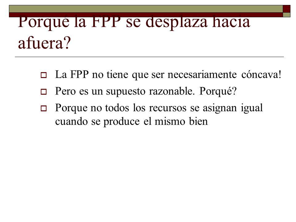 Porqué la FPP se desplaza hacia afuera.La FPP no tiene que ser necesariamente cóncava.