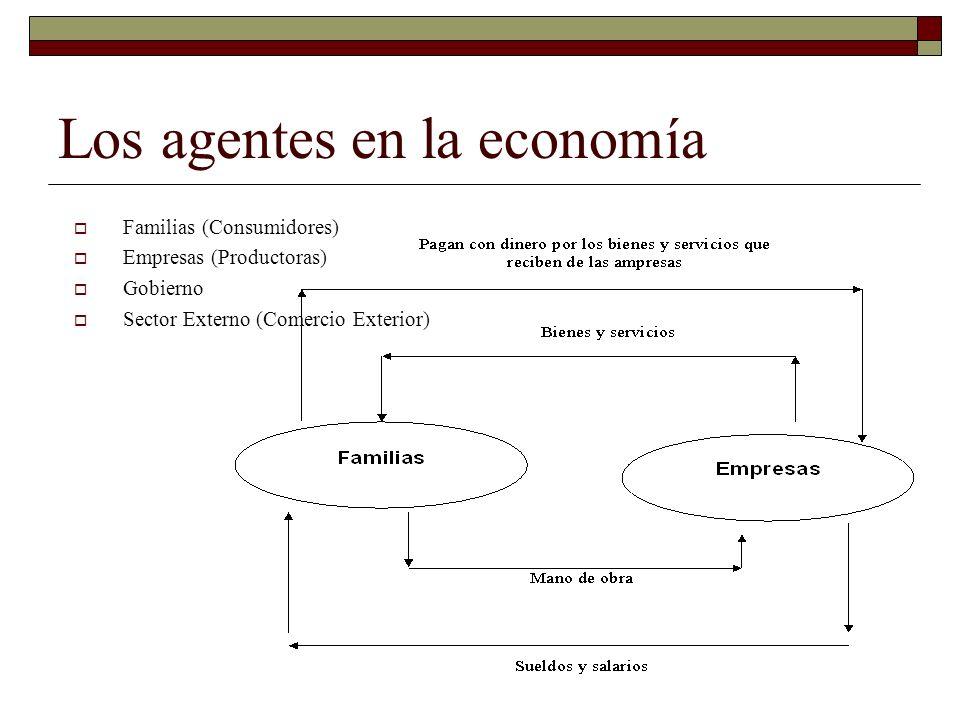 Los agentes en la economía Familias (Consumidores) Empresas (Productoras) Gobierno Sector Externo (Comercio Exterior)