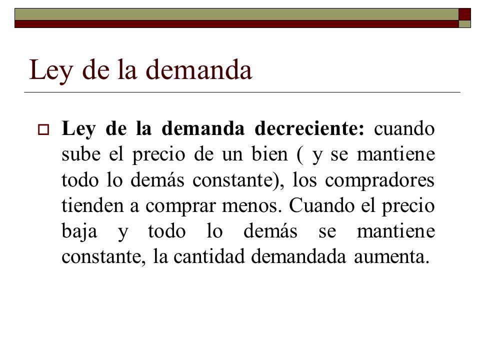 Ley de la demanda Ley de la demanda decreciente: cuando sube el precio de un bien ( y se mantiene todo lo demás constante), los compradores tienden a comprar menos.