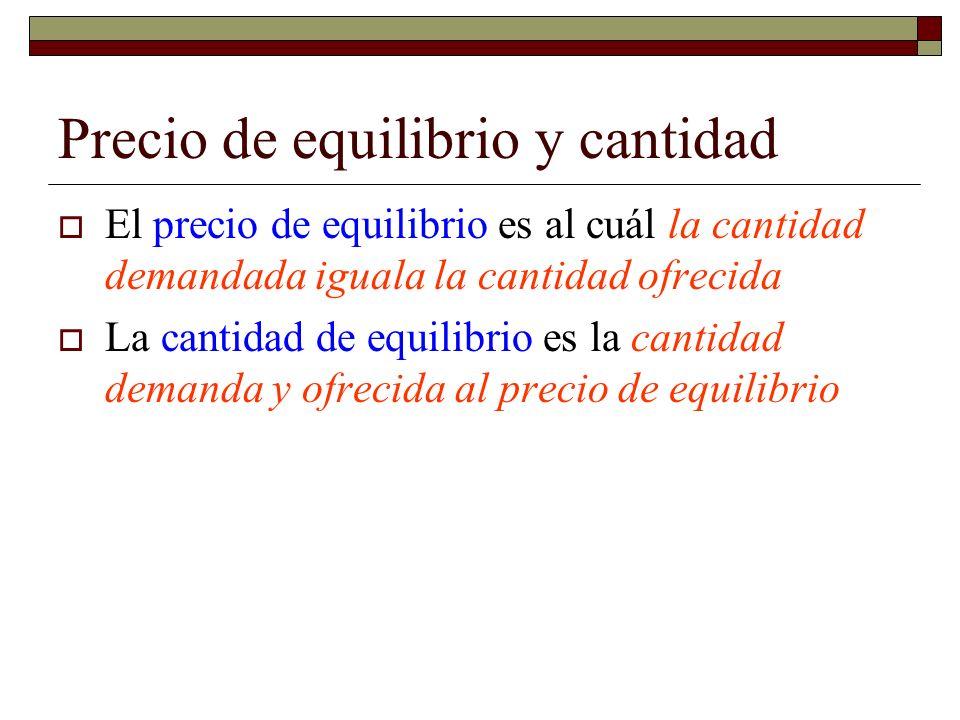 Precio de equilibrio y cantidad El precio de equilibrio es al cuál la cantidad demandada iguala la cantidad ofrecida La cantidad de equilibrio es la cantidad demanda y ofrecida al precio de equilibrio