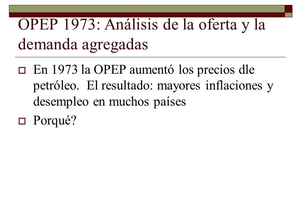 OPEP 1973: Análisis de la oferta y la demanda agregadas En 1973 la OPEP aumentó los precios dle petróleo.