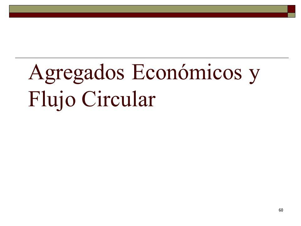 Agregados Económicos y Flujo Circular 60