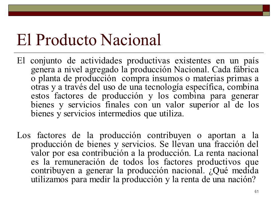 El Producto Nacional El conjunto de actividades productivas existentes en un país genera a nivel agregado la producción Nacional.