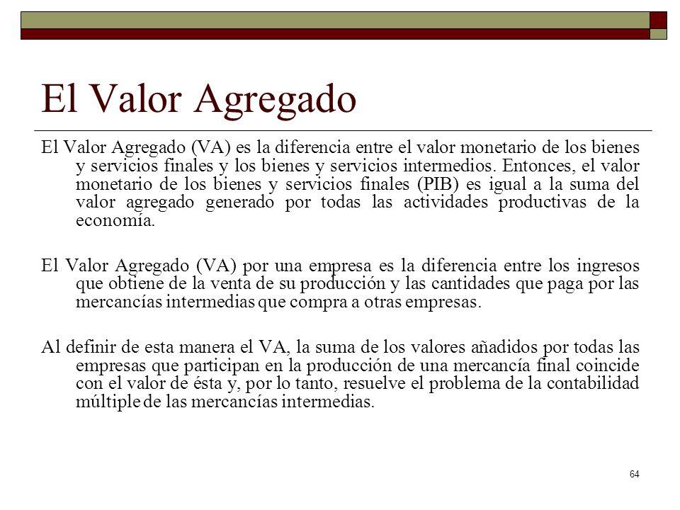 El Valor Agregado El Valor Agregado (VA) es la diferencia entre el valor monetario de los bienes y servicios finales y los bienes y servicios intermedios.