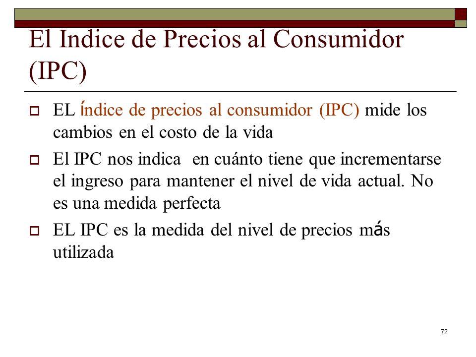 El Indice de Precios al Consumidor (IPC) EL í ndice de precios al consumidor (IPC) mide los cambios en el costo de la vida El IPC nos indica en cuánto tiene que incrementarse el ingreso para mantener el nivel de vida actual.