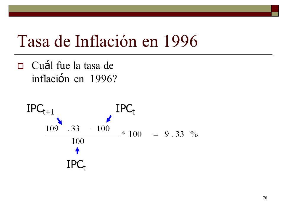 Tasa de Inflación en 1996 Cu á l fue la tasa de inflaci ó n en 1996? IPC t+1 IPC t 78