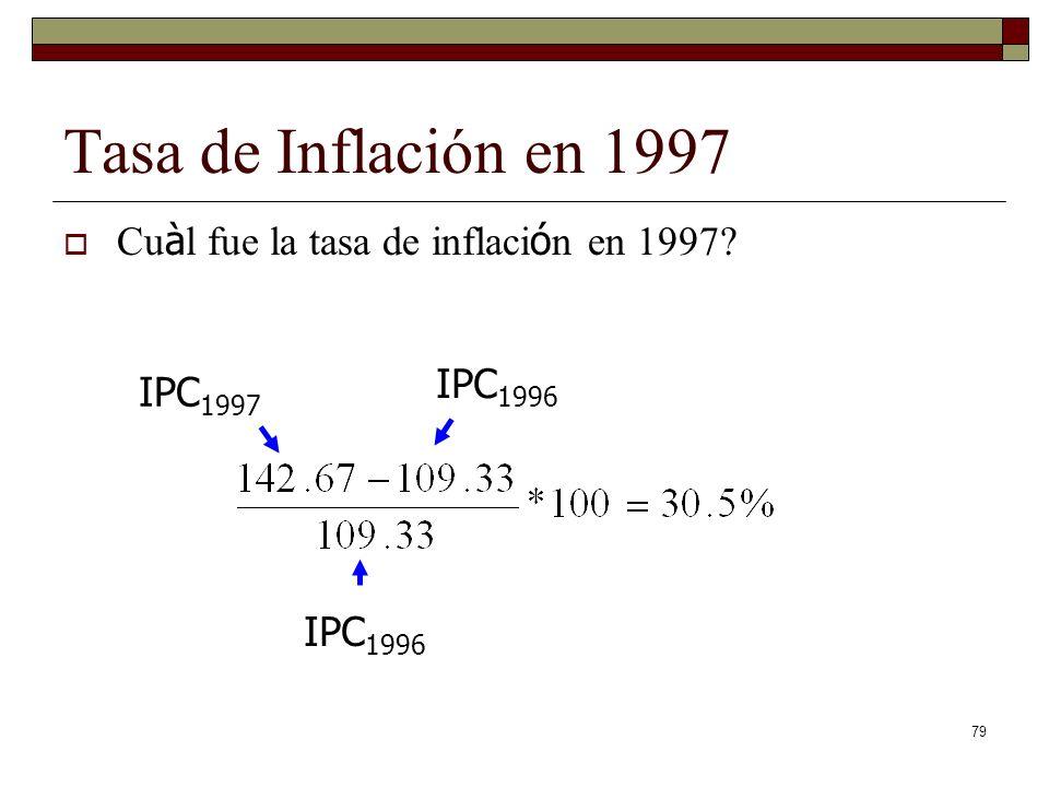 Tasa de Inflación en 1997 Cu à l fue la tasa de inflaci ó n en 1997? IPC 1997 IPC 1996 79