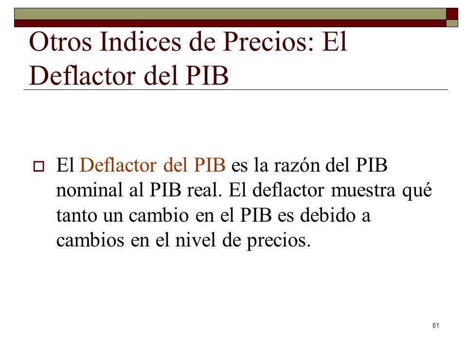 Otros Indices de Precios: El Deflactor del PIB El Deflactor del PIB es la razón del PIB nominal al PIB real.