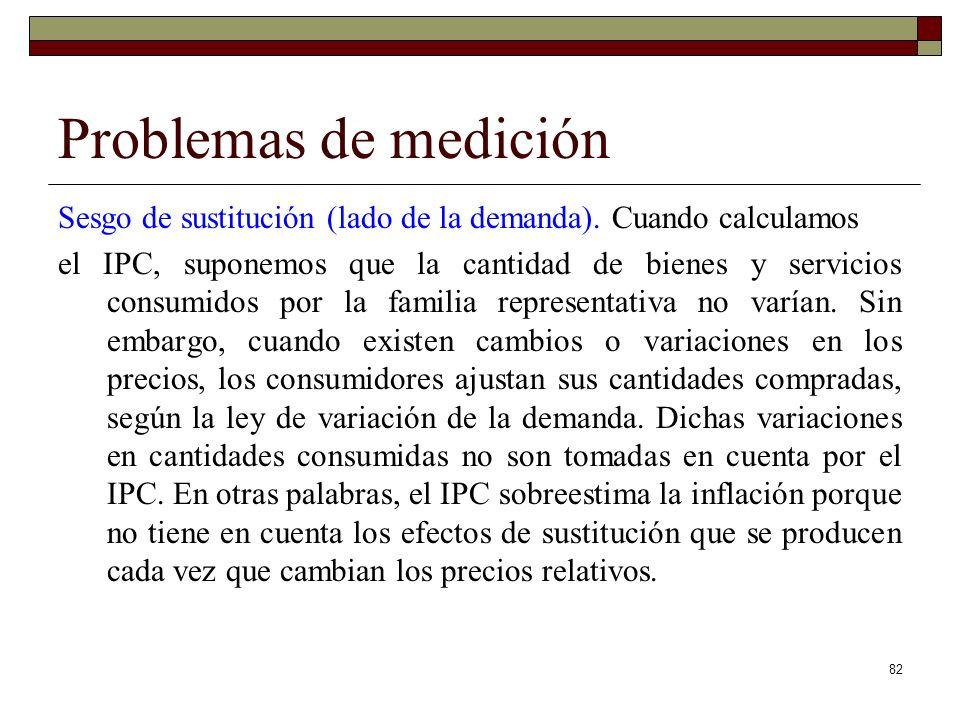 Problemas de medición Sesgo de sustitución (lado de la demanda).