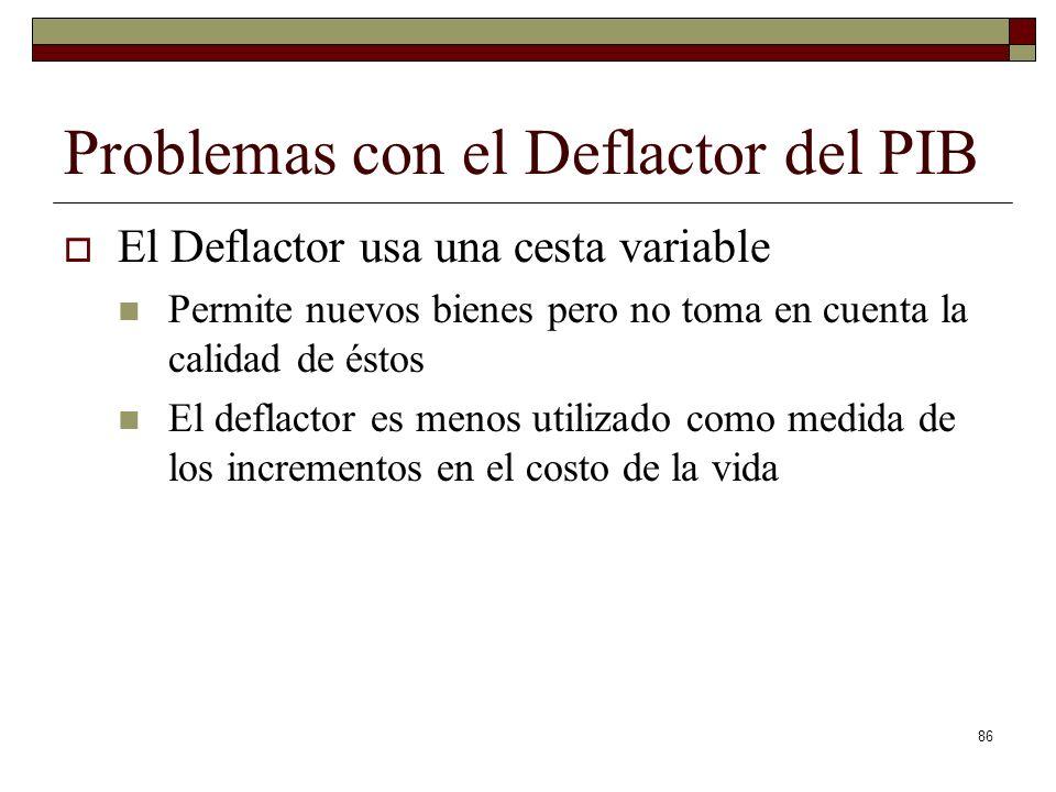Problemas con el Deflactor del PIB El Deflactor usa una cesta variable Permite nuevos bienes pero no toma en cuenta la calidad de éstos El deflactor es menos utilizado como medida de los incrementos en el costo de la vida 86