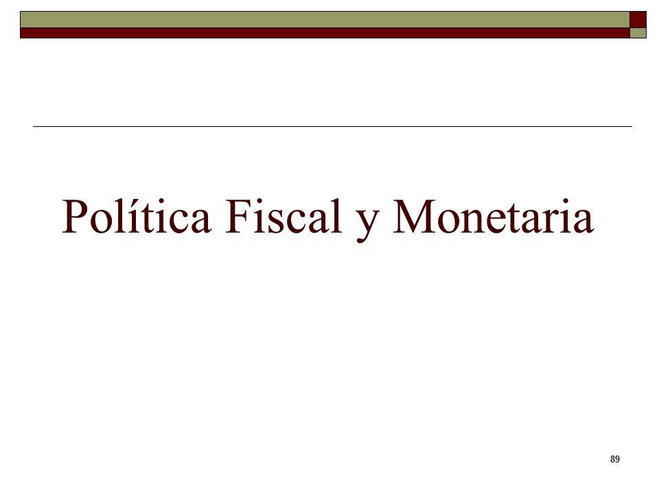 Política Fiscal y Monetaria 89