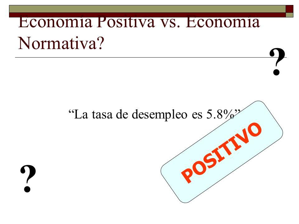 Economía Positiva vs. Economía Normativa? La tasa de desempleo es 5.8% ? ? POSITIVO