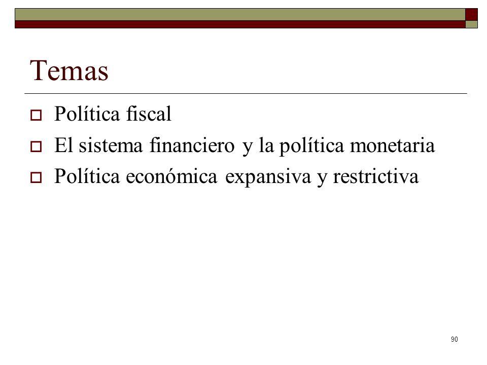 Temas Política fiscal El sistema financiero y la política monetaria Política económica expansiva y restrictiva 90