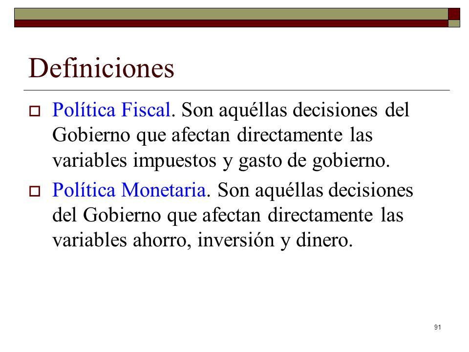 Definiciones Política Fiscal.