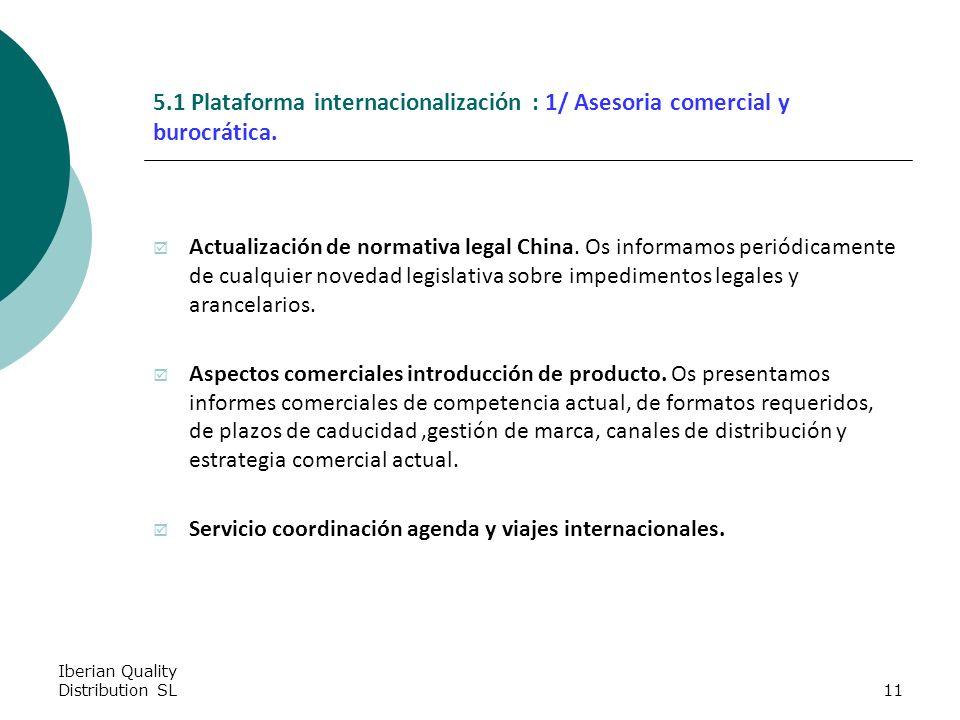 Iberian Quality Distribution SL11 5.1 Plataforma internacionalización : 1/ Asesoria comercial y burocrática.
