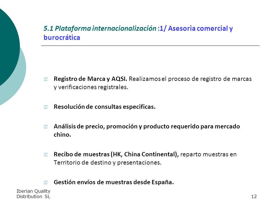 Iberian Quality Distribution SL12 5.1 Plataforma internacionalización :1/ Asesoria comercial y burocrática Registro de Marca y AQSI.