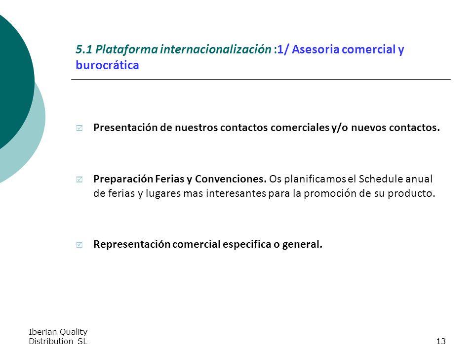 Iberian Quality Distribution SL13 5.1 Plataforma internacionalización :1/ Asesoria comercial y burocrática Presentación de nuestros contactos comerciales y/o nuevos contactos.