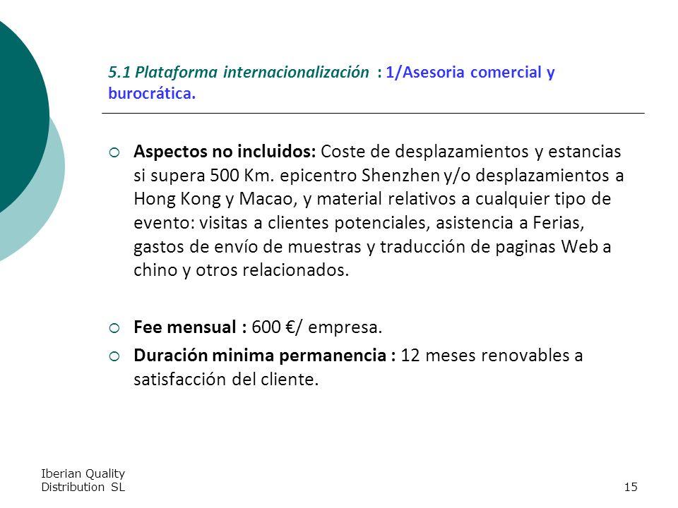 Iberian Quality Distribution SL15 5.1 Plataforma internacionalización : 1/Asesoria comercial y burocrática.