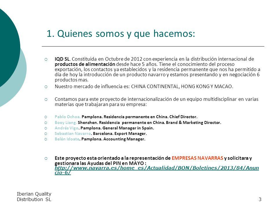 Iberian Quality Distribution SL3 1. Quienes somos y que hacemos: IQD SL.