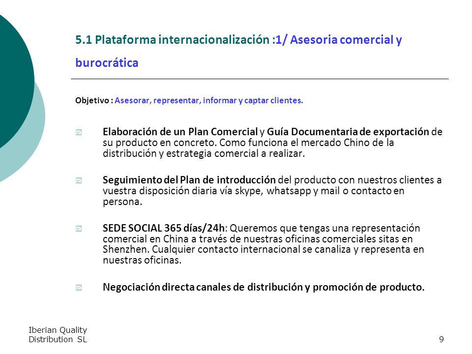 Iberian Quality Distribution SL9 5.1 Plataforma internacionalización :1/ Asesoria comercial y burocrática Objetivo : Asesorar, representar, informar y captar clientes.