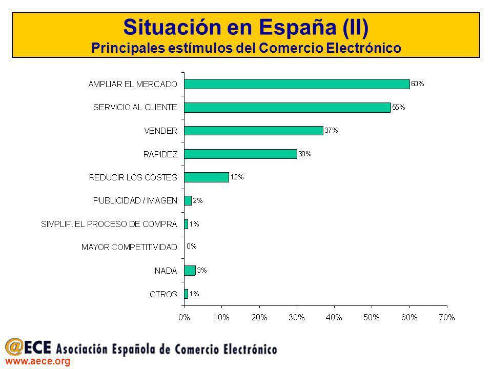www.aece.org Situación en España (II) Principales estímulos del Comercio Electrónico