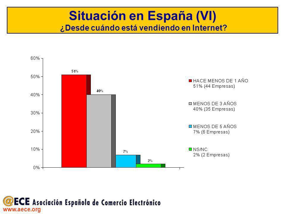 www.aece.org Situación en España (VI) ¿Desde cuándo está vendiendo en Internet?