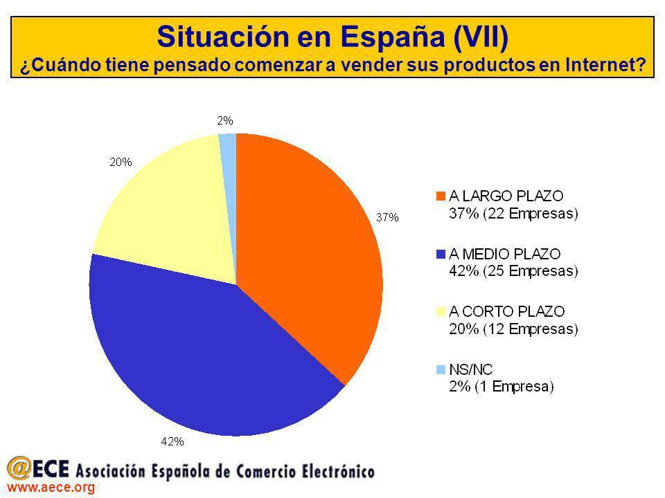 www.aece.org Situación en España (VII) ¿Cuándo tiene pensado comenzar a vender sus productos en Internet?