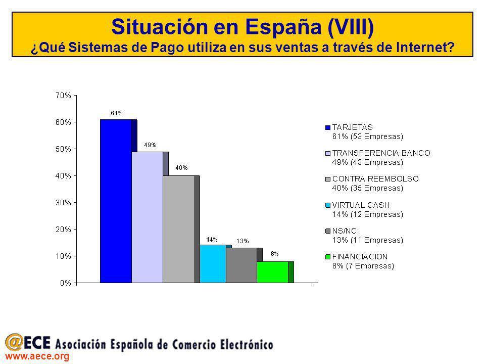 www.aece.org Situación en España (VIII) ¿Qué Sistemas de Pago utiliza en sus ventas a través de Internet?