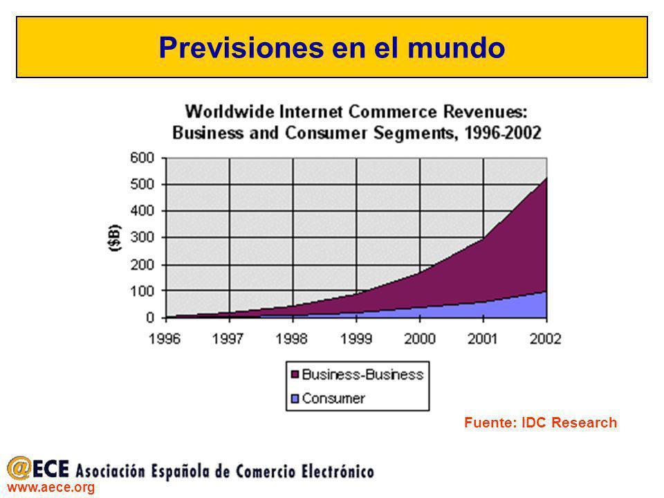 www.aece.org Previsiones en el mundo Fuente: IDC Research