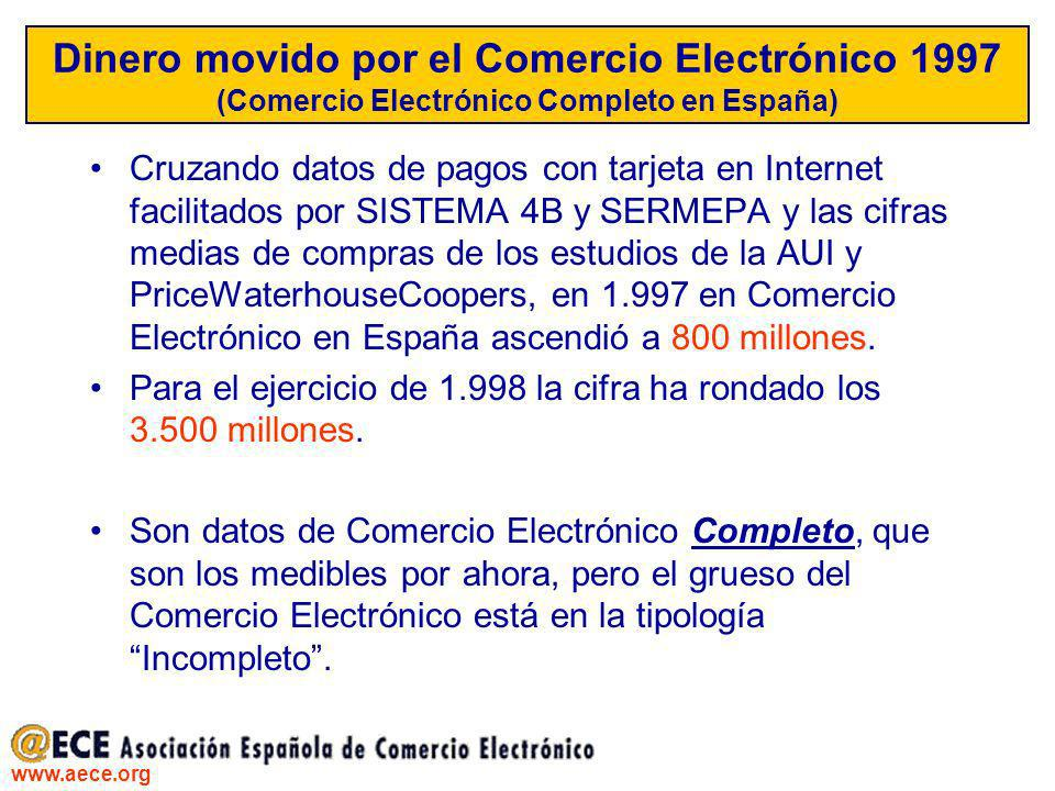 www.aece.org Dinero movido por el Comercio Electrónico 1997 (Comercio Electrónico Completo en España) Cruzando datos de pagos con tarjeta en Internet