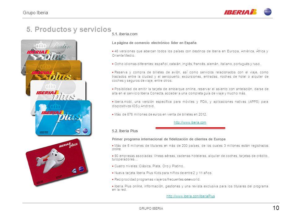 ¿Por qué Iberia? Nuestros puntos fuertes 5. Productos y servicios 5.1. iberia.com La página de comercio electrónico líder en España 46 versiones que a