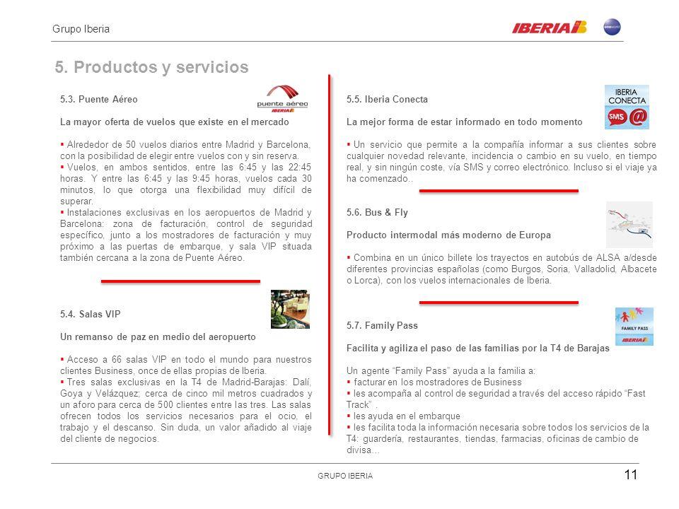 ¿Por qué Iberia.Nuestros puntos fuertes 5. Productos y servicios 5.5.