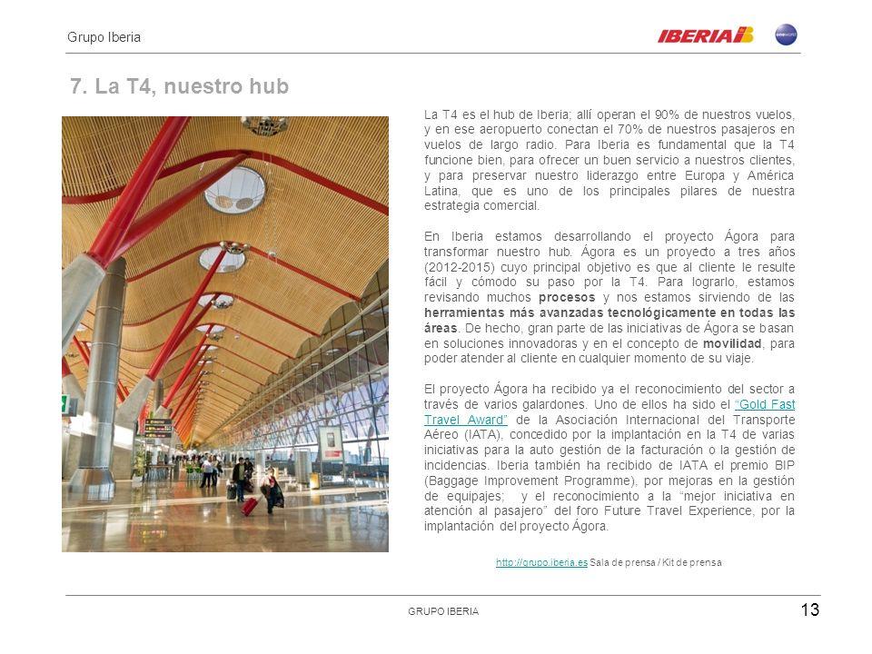 Nuestra historia 7. La T4, nuestro hub La T4 es el hub de Iberia; allí operan el 90% de nuestros vuelos, y en ese aeropuerto conectan el 70% de nuestr