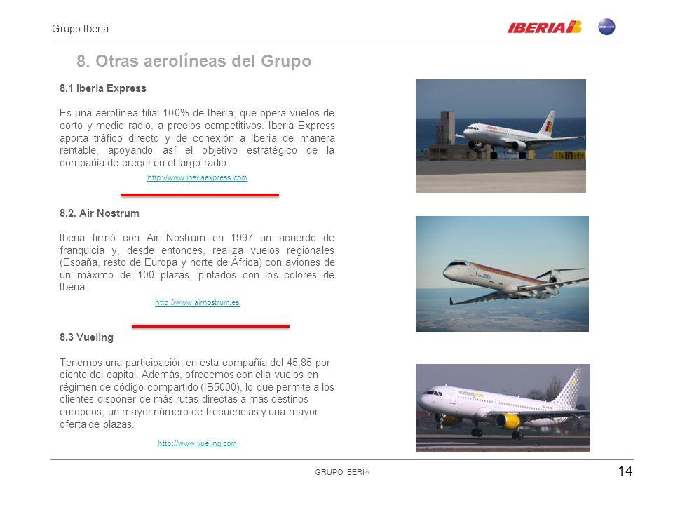 8. Otras aerolíneas del Grupo 8.1 Iberia Express Es una aerolínea filial 100% de Iberia, que opera vuelos de corto y medio radio, a precios competitiv