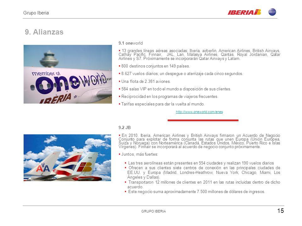 9. Alianzas 9.1 oneworld 13 grandes líneas aéreas asociadas: Iberia, airberlin, American Airlines, British Airways, Cathay Pacific, Finnair, JAL, Lan,