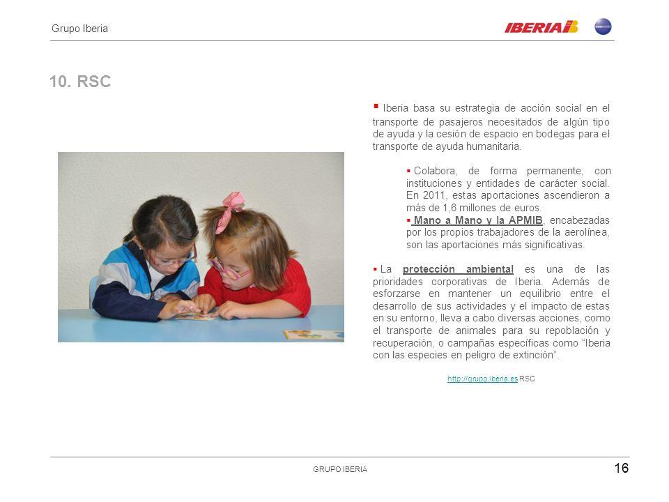 Nuestras alianzas Iberia Regional/Air Nostrum Iberia Express Vueling oneworld Iberia basa su estrategia de acción social en el transporte de pasajeros