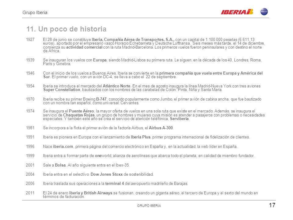 1927El 28 de junio se constituye Iberia, Compañía Aérea de Transportes, S.A., con un capital de 1.100.000 pesetas (6.611,13 euros), aportado por el em