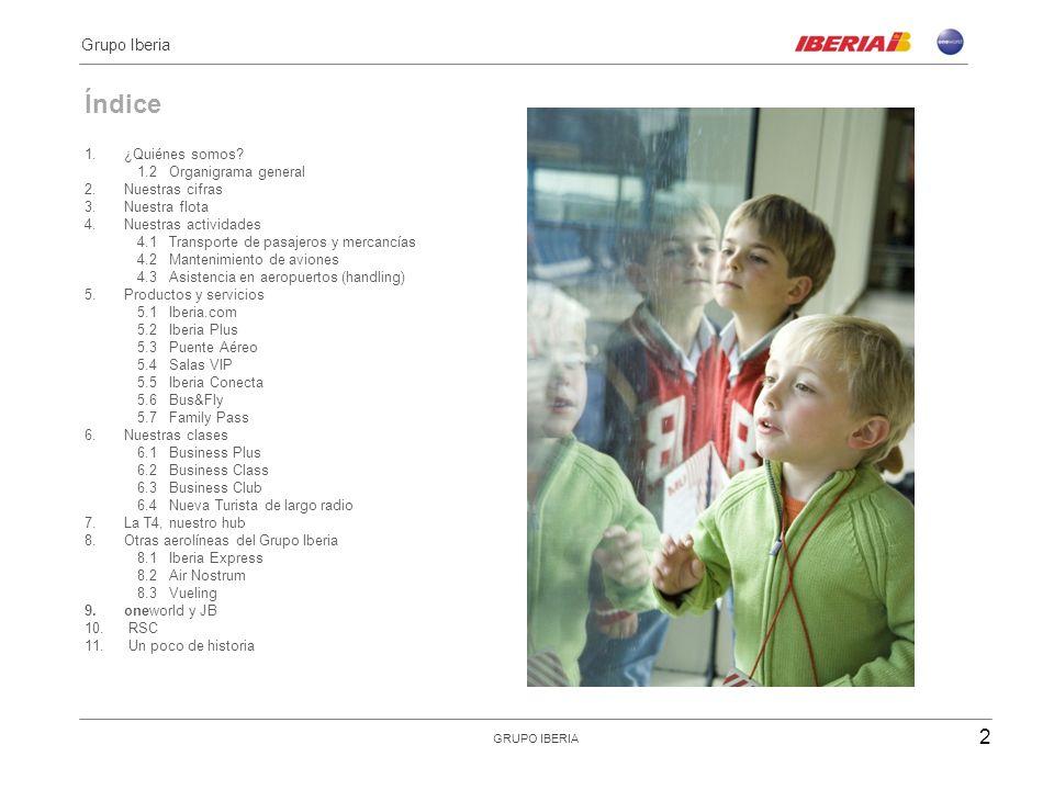 1.¿Quiénes somos. Iberia es la aerolínea que representa a España, marca del país.