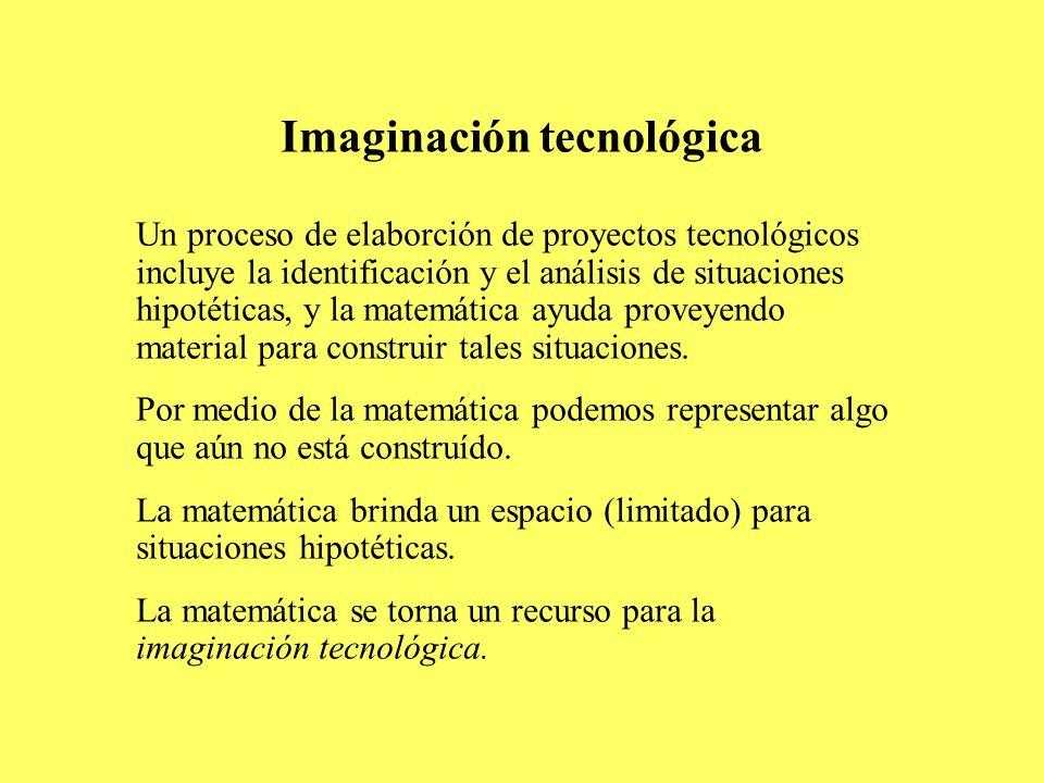 Imaginación tecnológica Un proceso de elaborción de proyectos tecnológicos incluye la identificación y el análisis de situaciones hipotéticas, y la ma