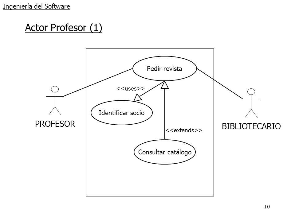 10 Ingeniería del Software Actor Profesor (1) PROFESORBIBLIOTECARIO Pedir revista Identificar socio > Consultar catálogo >