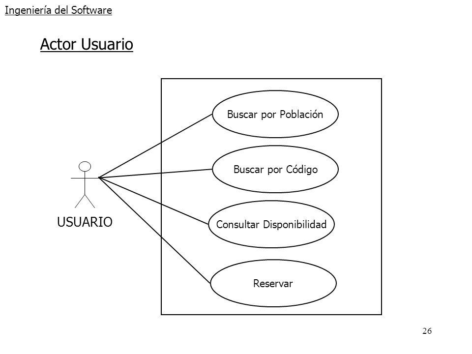 26 Ingeniería del Software Actor Usuario USUARIO Buscar por Población Buscar por Código Reservar > Consultar Disponibilidad