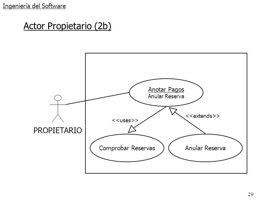 29 Ingeniería del Software Actor Propietario (2b) PROPIETARIO Anotar Pagos Anular Reserva Comprobar ReservasAnular Reserva >