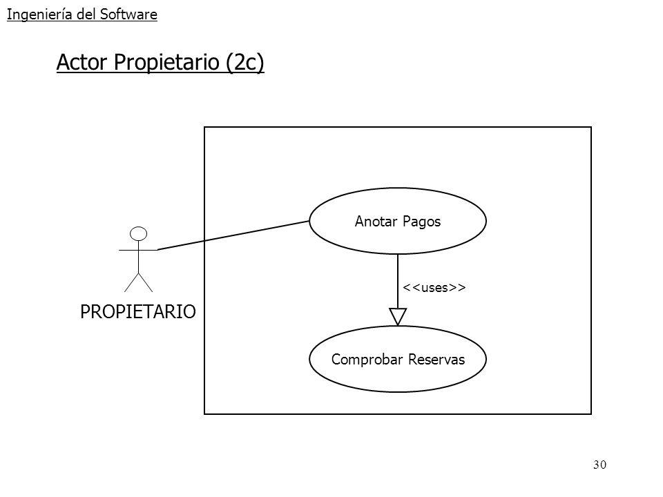 30 Ingeniería del Software Actor Propietario (2c) PROPIETARIO Anotar Pagos Comprobar Reservas >