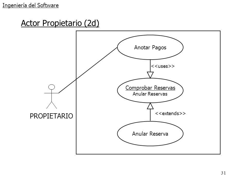 31 Ingeniería del Software Actor Propietario (2d) PROPIETARIO Anotar Pagos Comprobar Reservas Anular Reservas > Anular Reserva >
