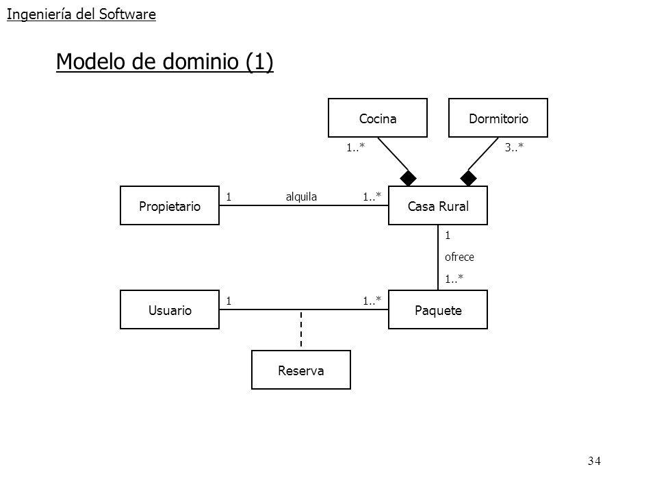 34 Ingeniería del Software Modelo de dominio (1) Propietario Usuario Casa Rural Paquete CocinaDormitorio Reserva 1..*3..* 1 1..* 1 1 alquila ofrece