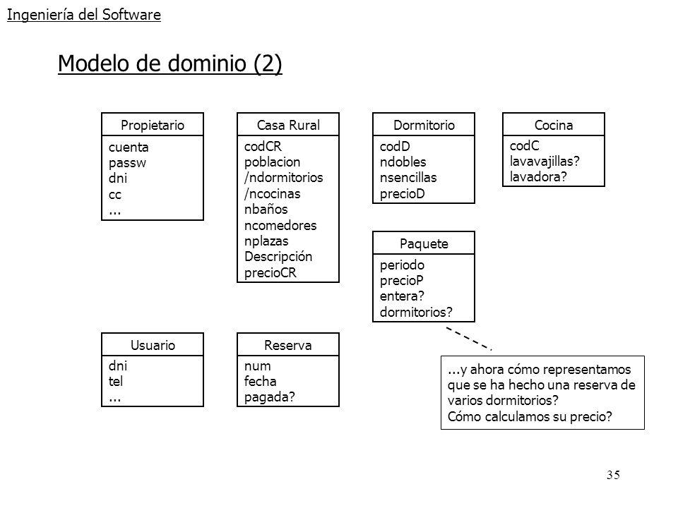 35 Ingeniería del Software Modelo de dominio (2) Propietario cuenta passw dni cc... Usuario dni tel... Cocina codC lavavajillas? lavadora? Casa Rural